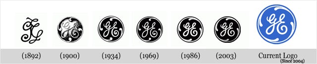 General Electric logos