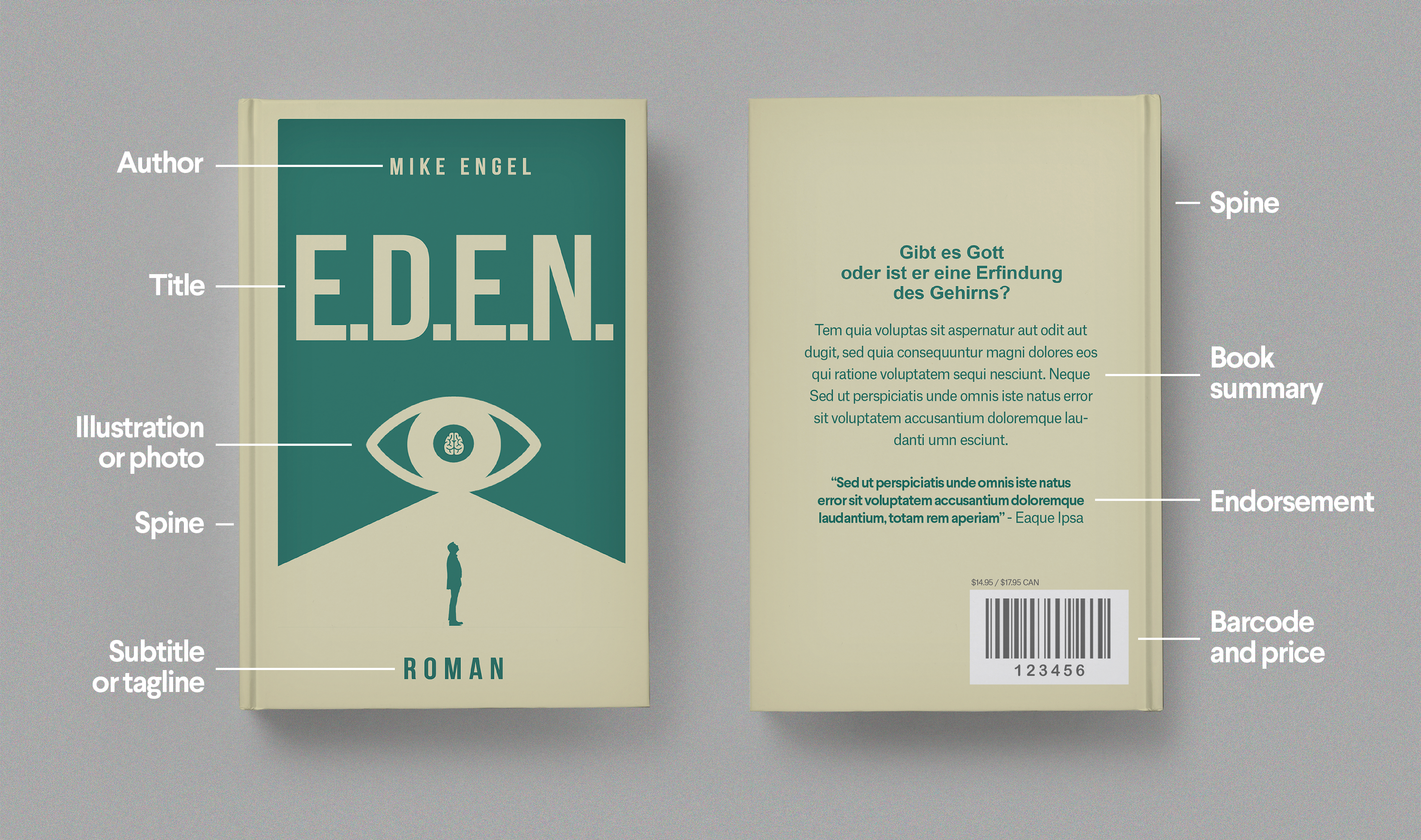 Anatomy of a book cover - 99designs on
