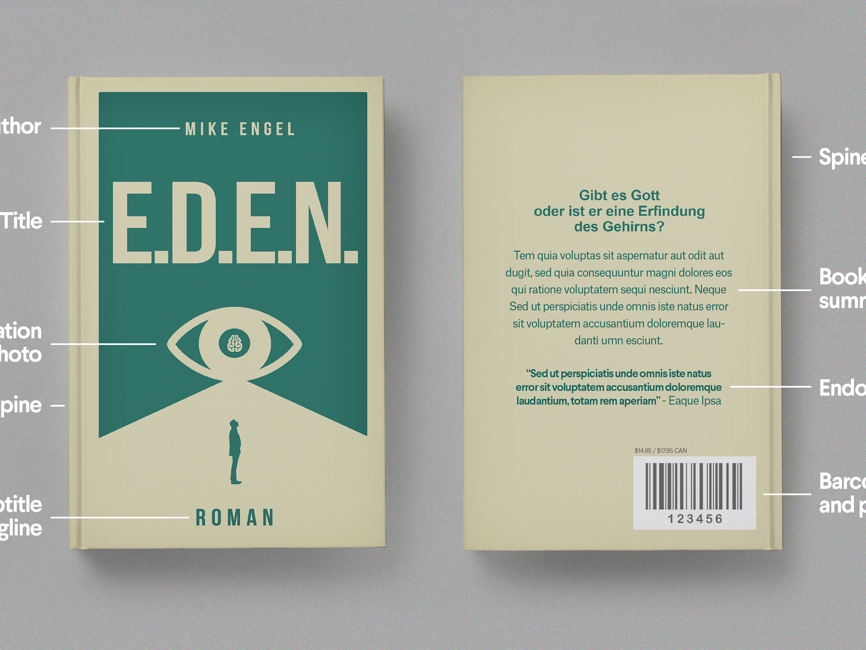 Anatomy of a book cover - 99designs