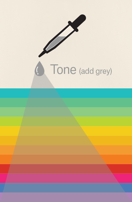 5b690d3ca Simply put, tints, tones and shades are variations of hues, or colors, on  the color wheel. A tint is a hue to which white has been added.
