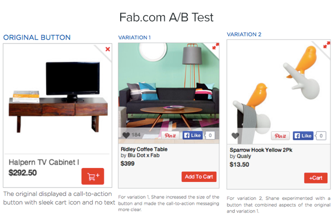 "Image demonstrating A/B testing an ""Add to Cart"" button for Fab.com."