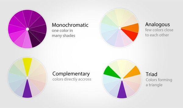 The main schemes for branding colors, shown on a color wheel.