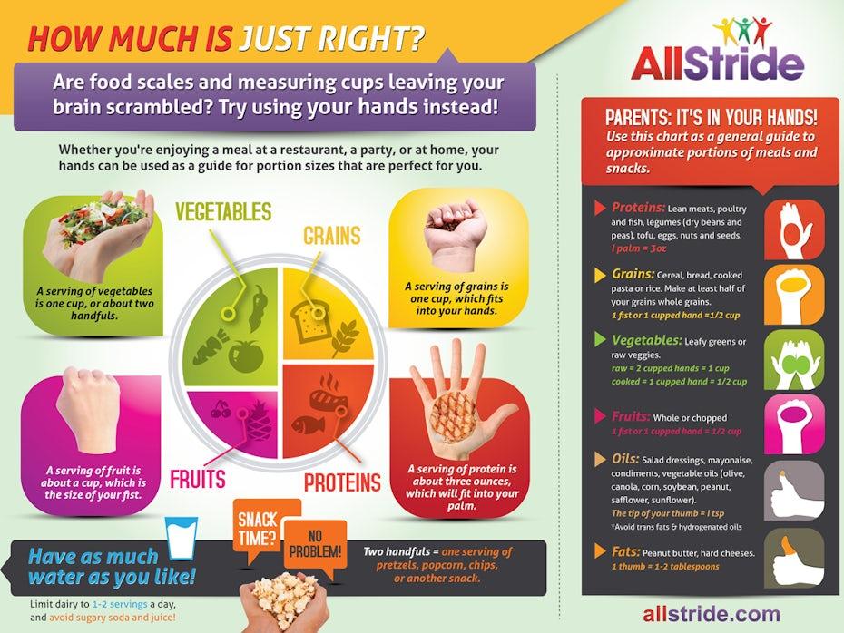 Flyer for an online weight loss program