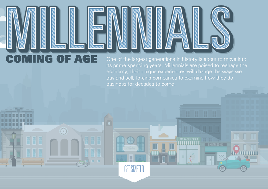 Goldman Sachs millennials infographic