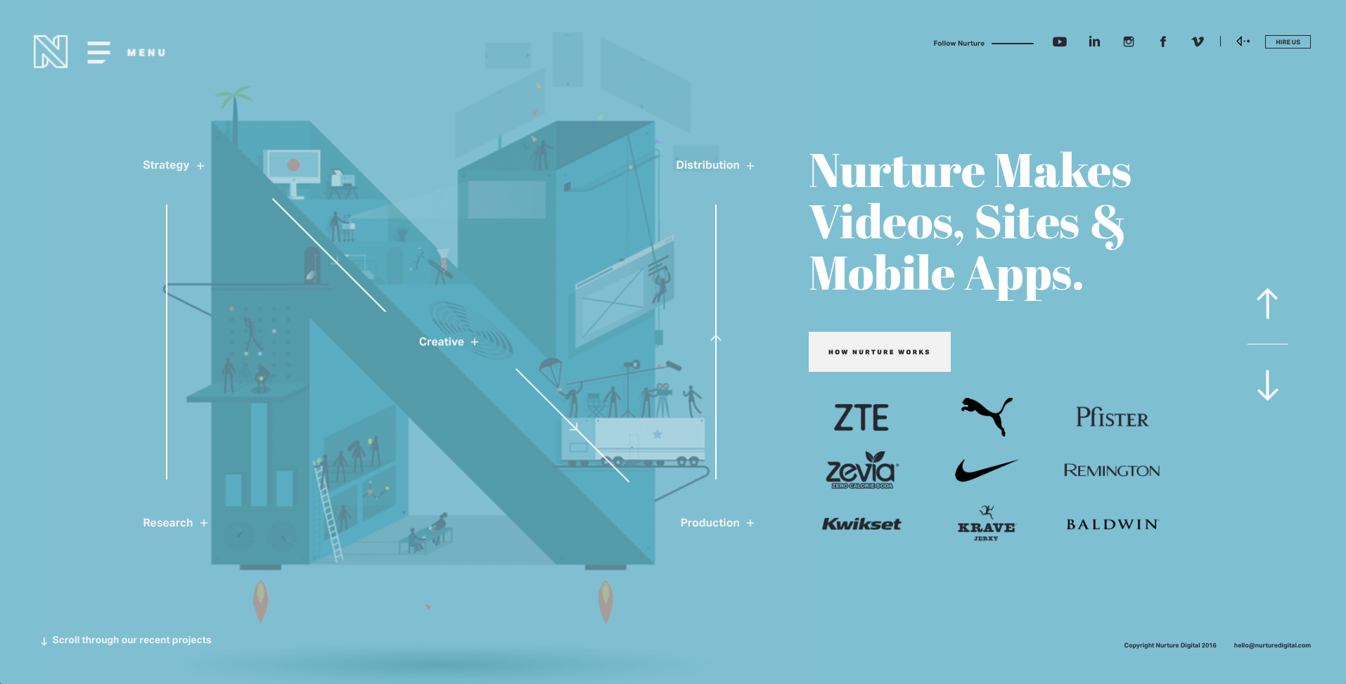 The header image of Nurture Digital's home page