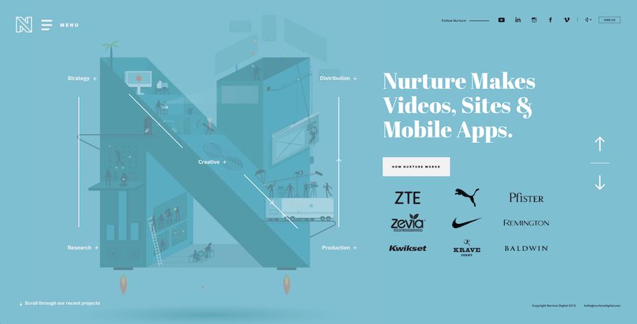 The header image of Nurture Digital's home page