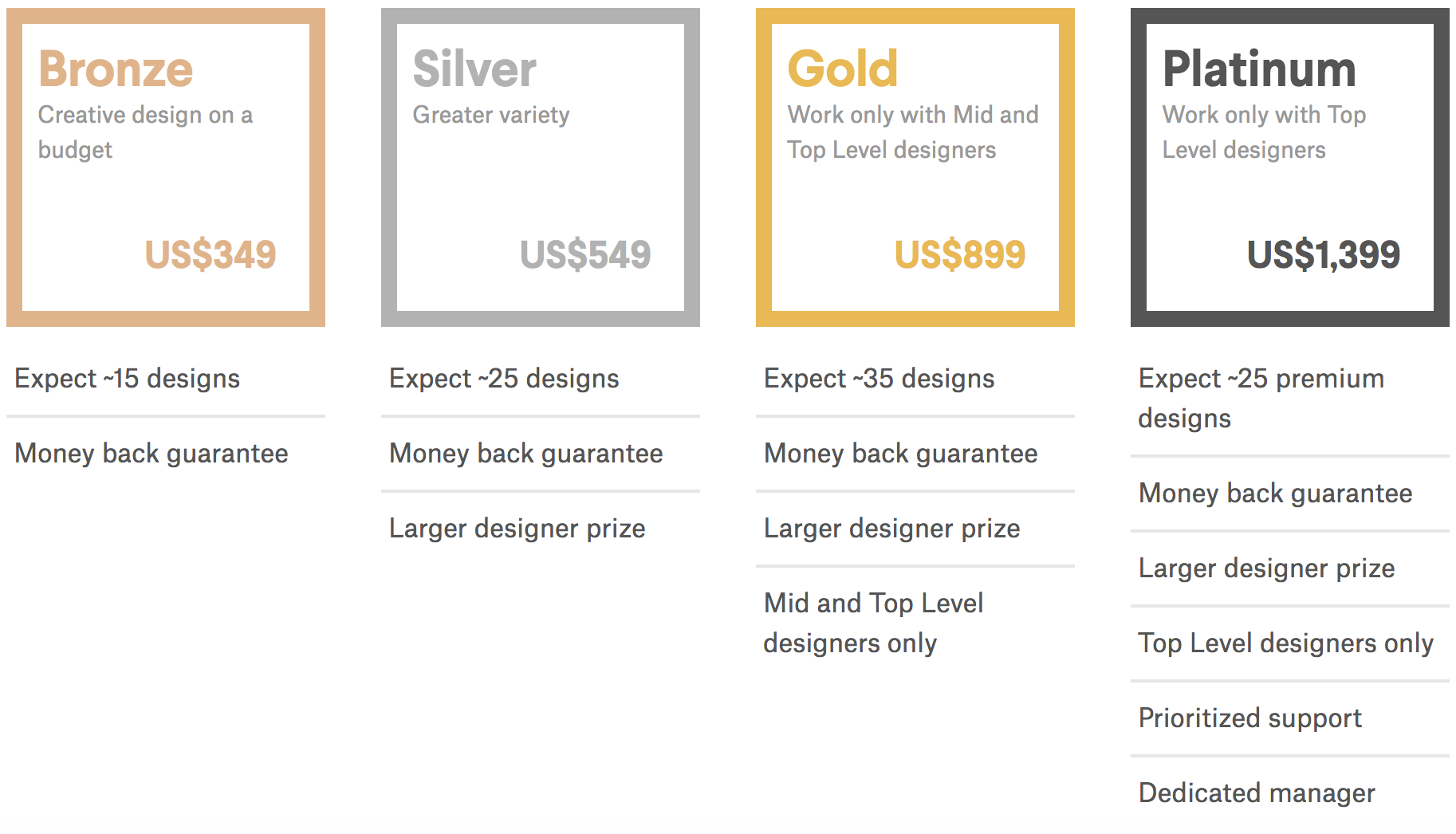 landing page pricing 99designs