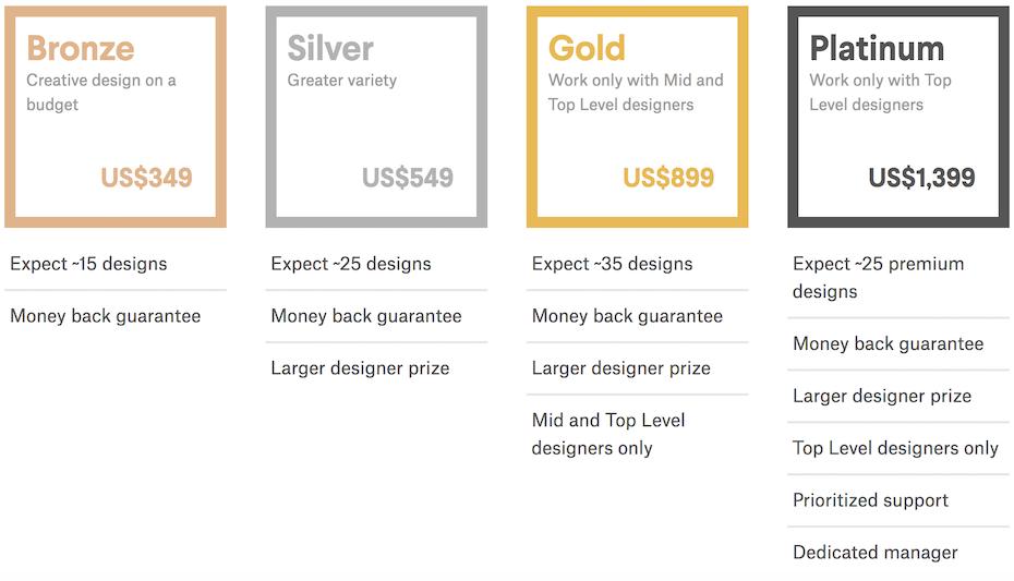 landing page pricing 99designs