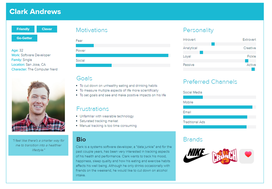 How to create a user persona - 99designs