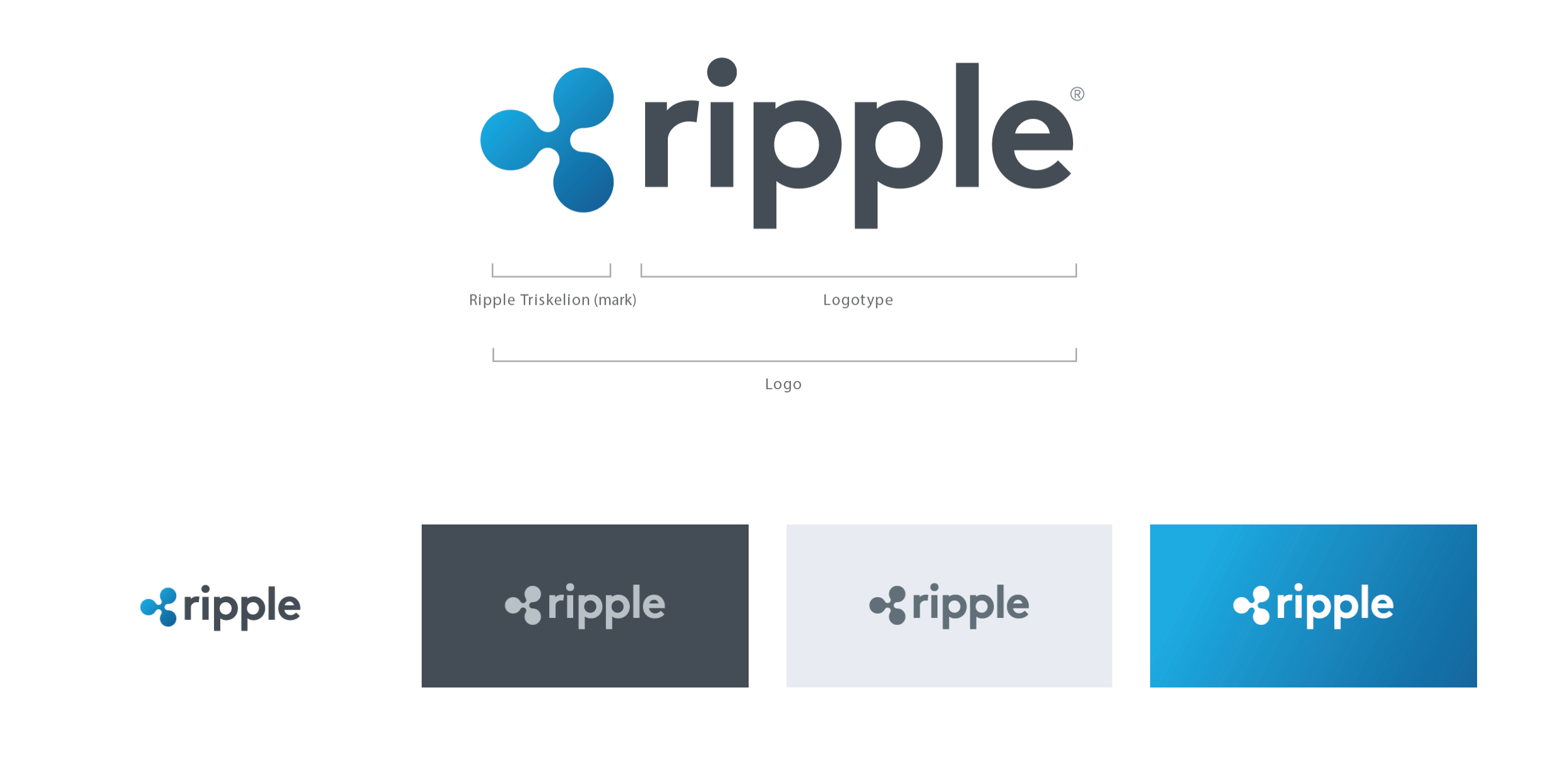 Screenshot from Ripple style guide