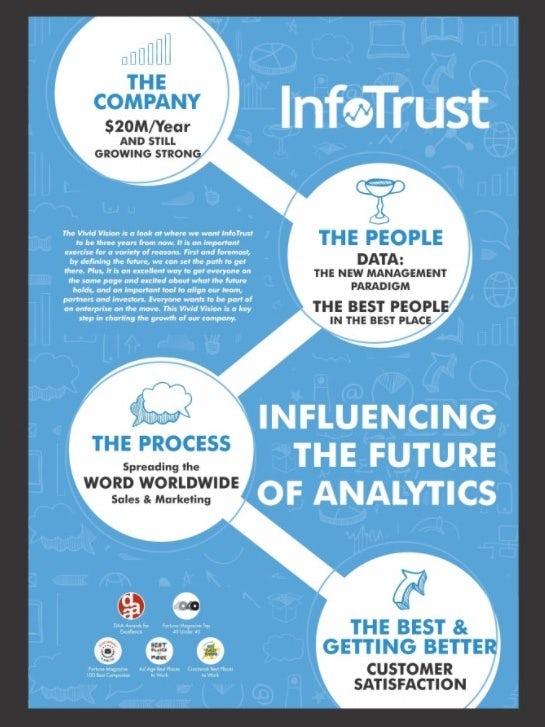 Infotrust poster mockup