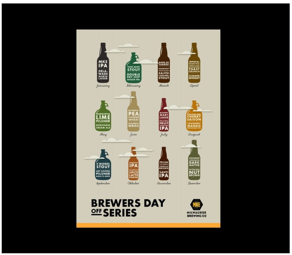 Milwaukee Brewing Co. poster mockup