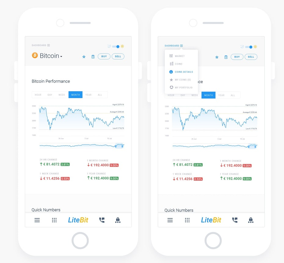 App design for trading portal LiteBit