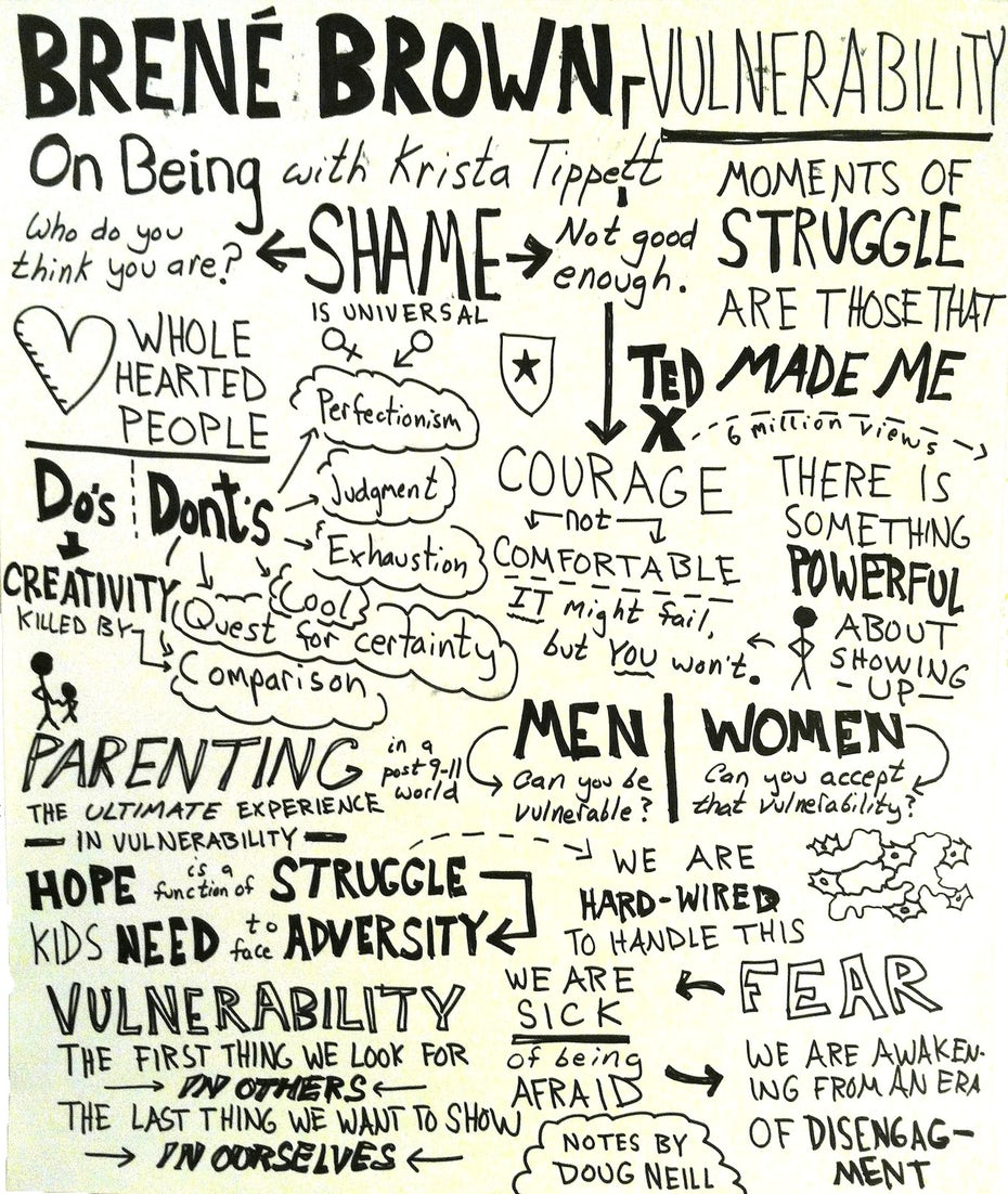 Brene Brown sketchnote