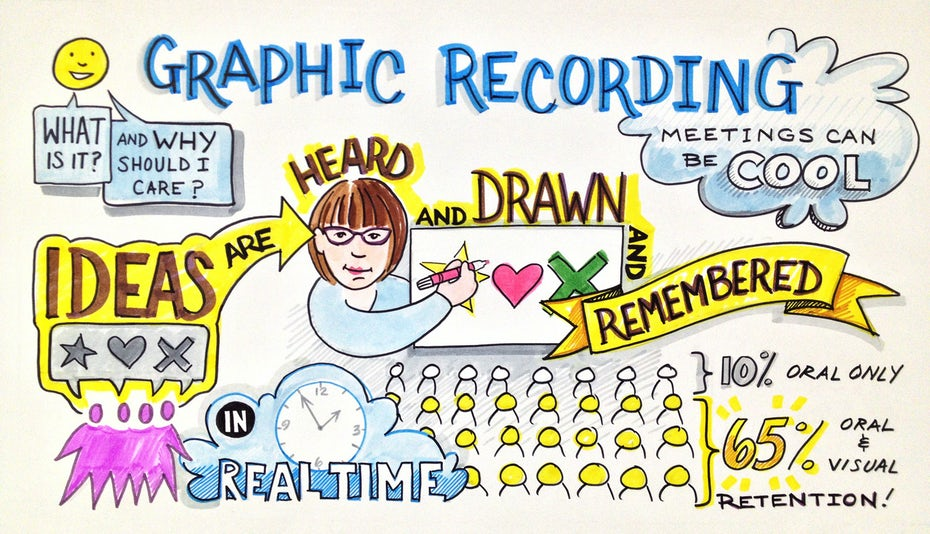 graphic recording sketch