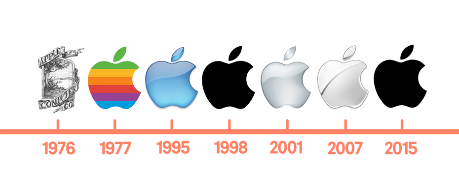 10 Famous Logos And What You Can Learn From Them 99designs