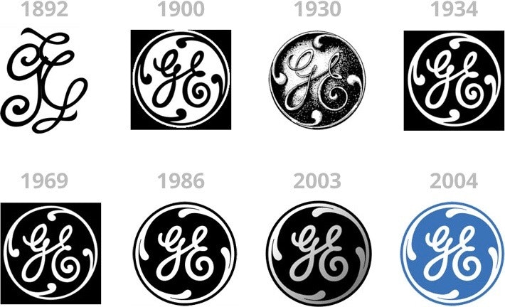 general electric logo iterations