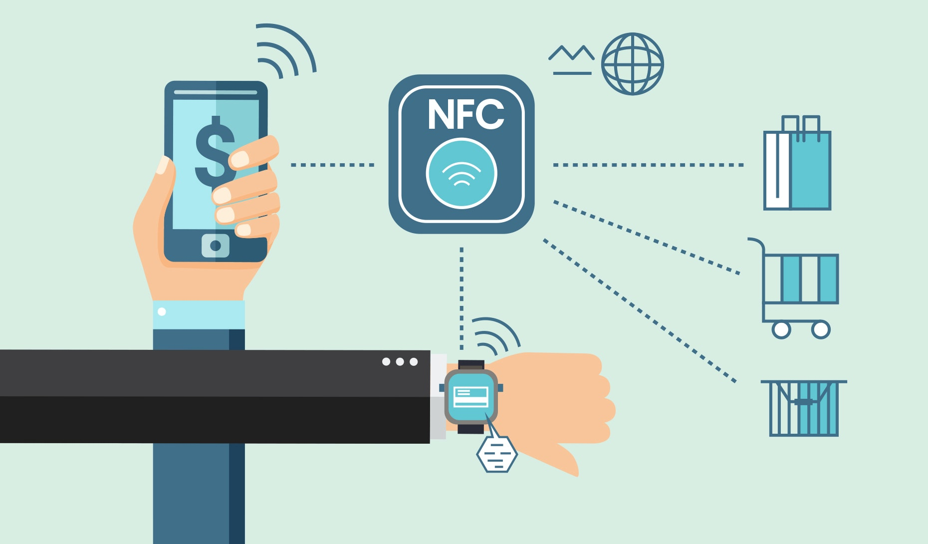 all the things you can do with nfc