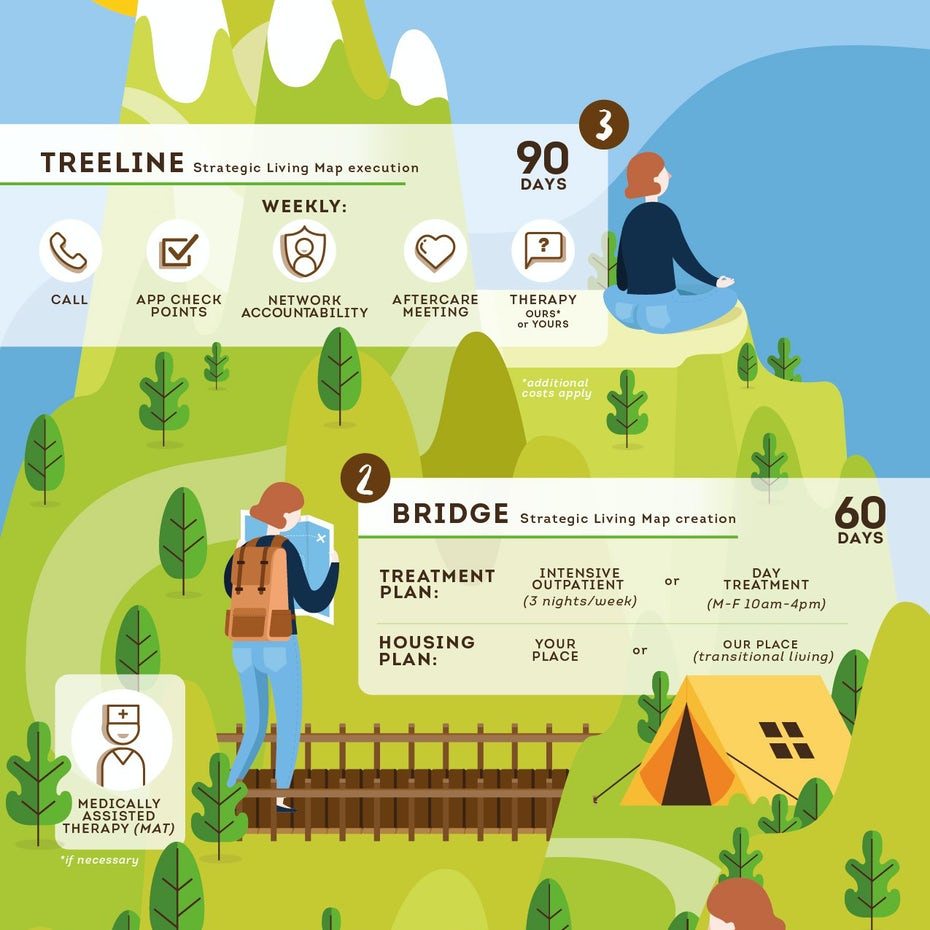 types of graphic design example: marketing design