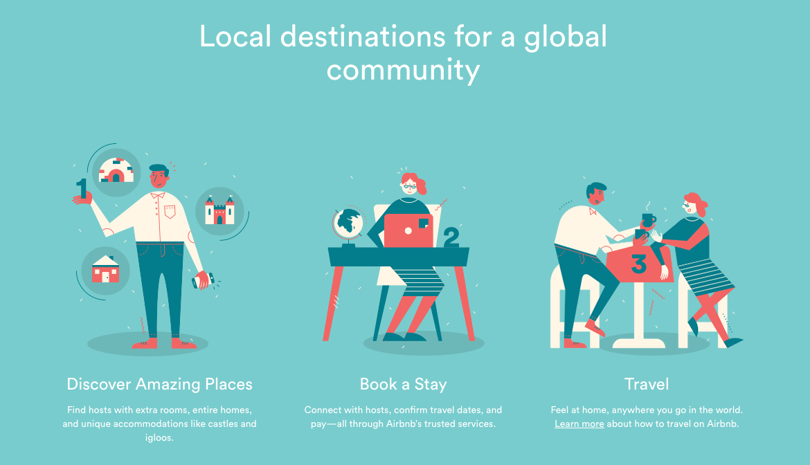 Airbnb How It Works