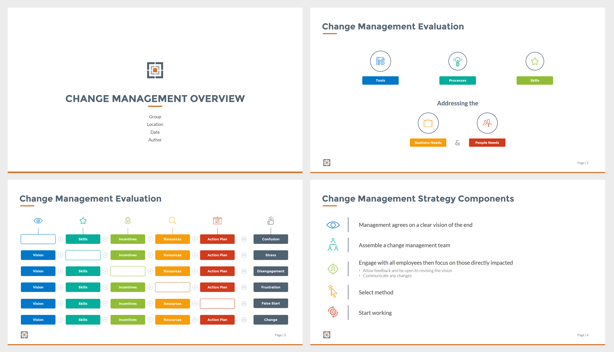 Change management overview