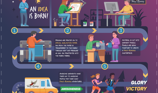 The 10 best freelance infographic designers for hire in 2018