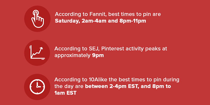 best times to Pin your content