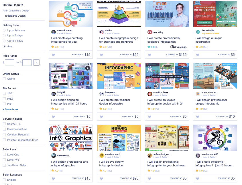 Screenshot of Fiverr infographic design search results