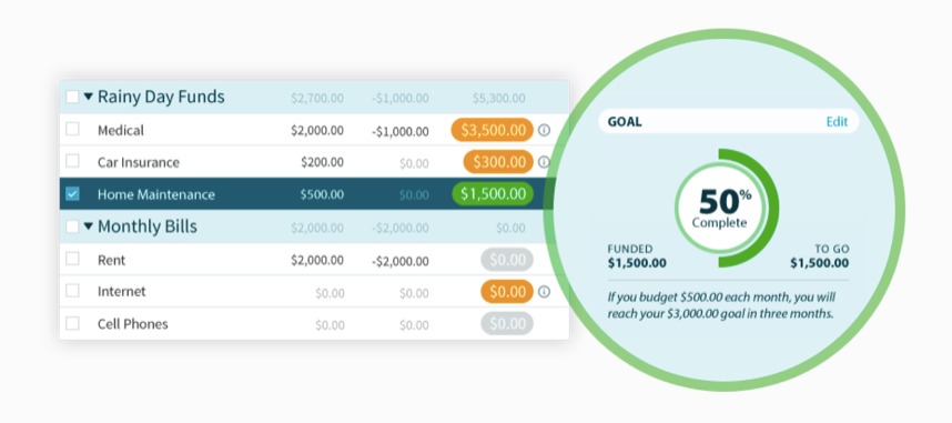 Screenshot from budgeting app