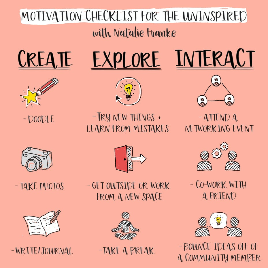motivation checklist with Natalie Franke