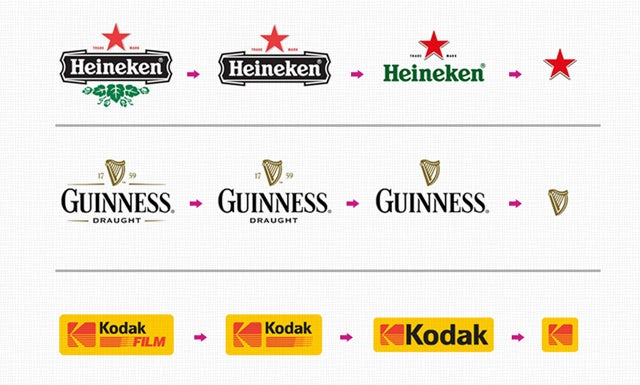 Responsive logos from Heineken, Guinness and Kodak Film