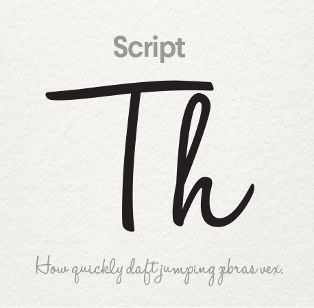 Typography types