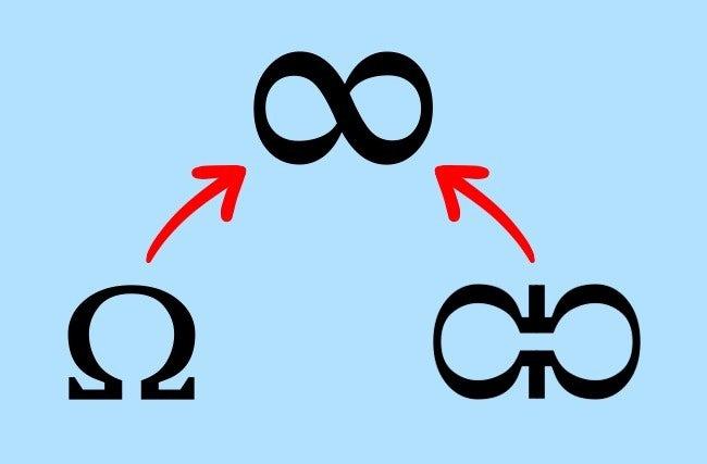 infinity symbol origins