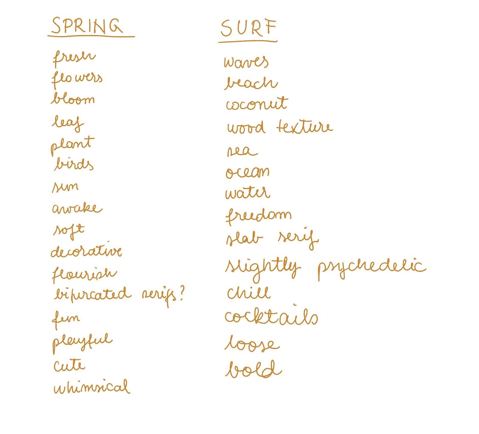 Expressive letterform