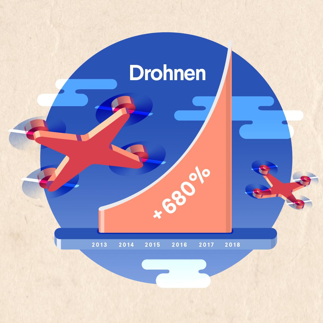 IG_drones_DE