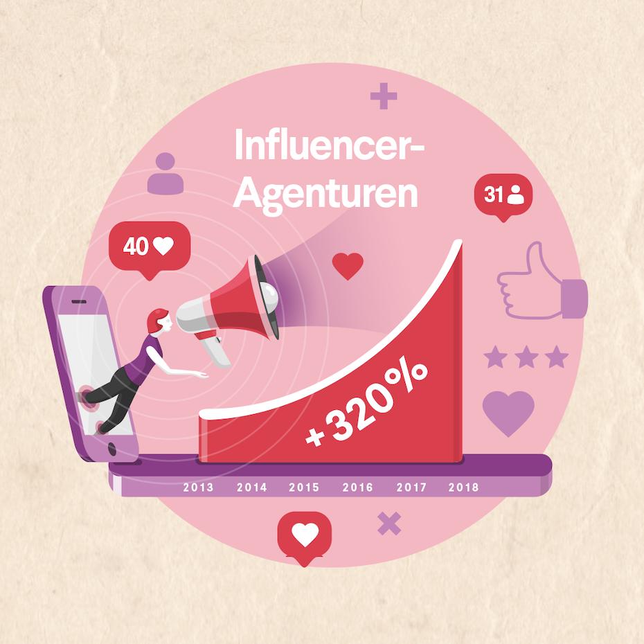 IG_influencer_DE