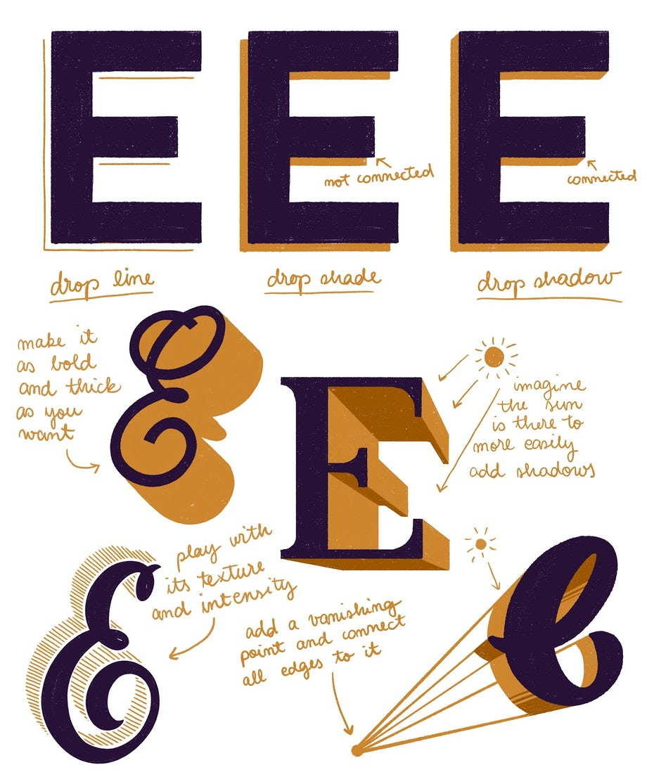 Dimension and shadow for lettering