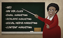 The different types of digital marketing (and how to use them)