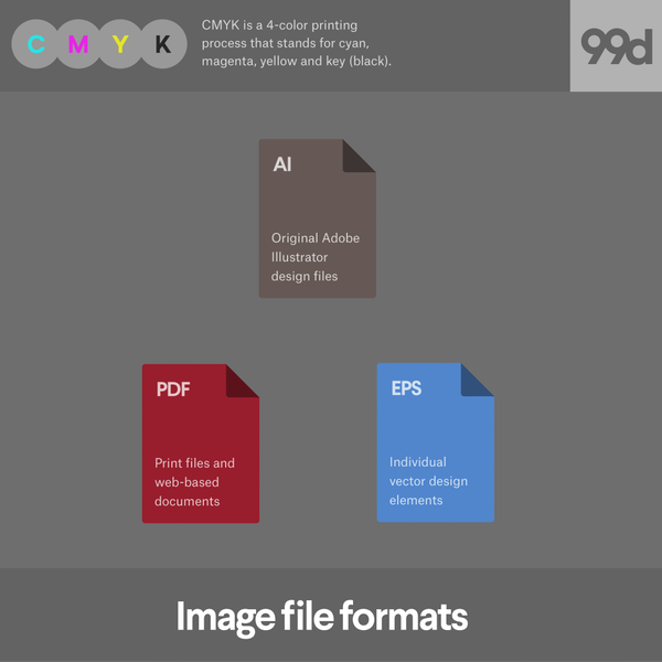 Image showing the different file formats for CMYK images