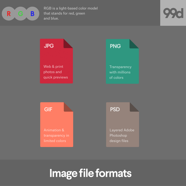 Image showing the different file formats for RGB images