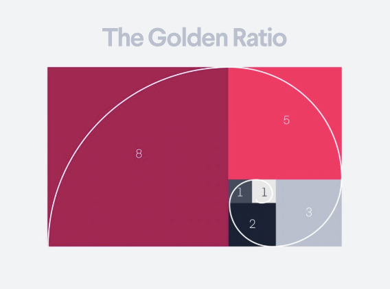 the golden ratio example of squares forming the golden spiral