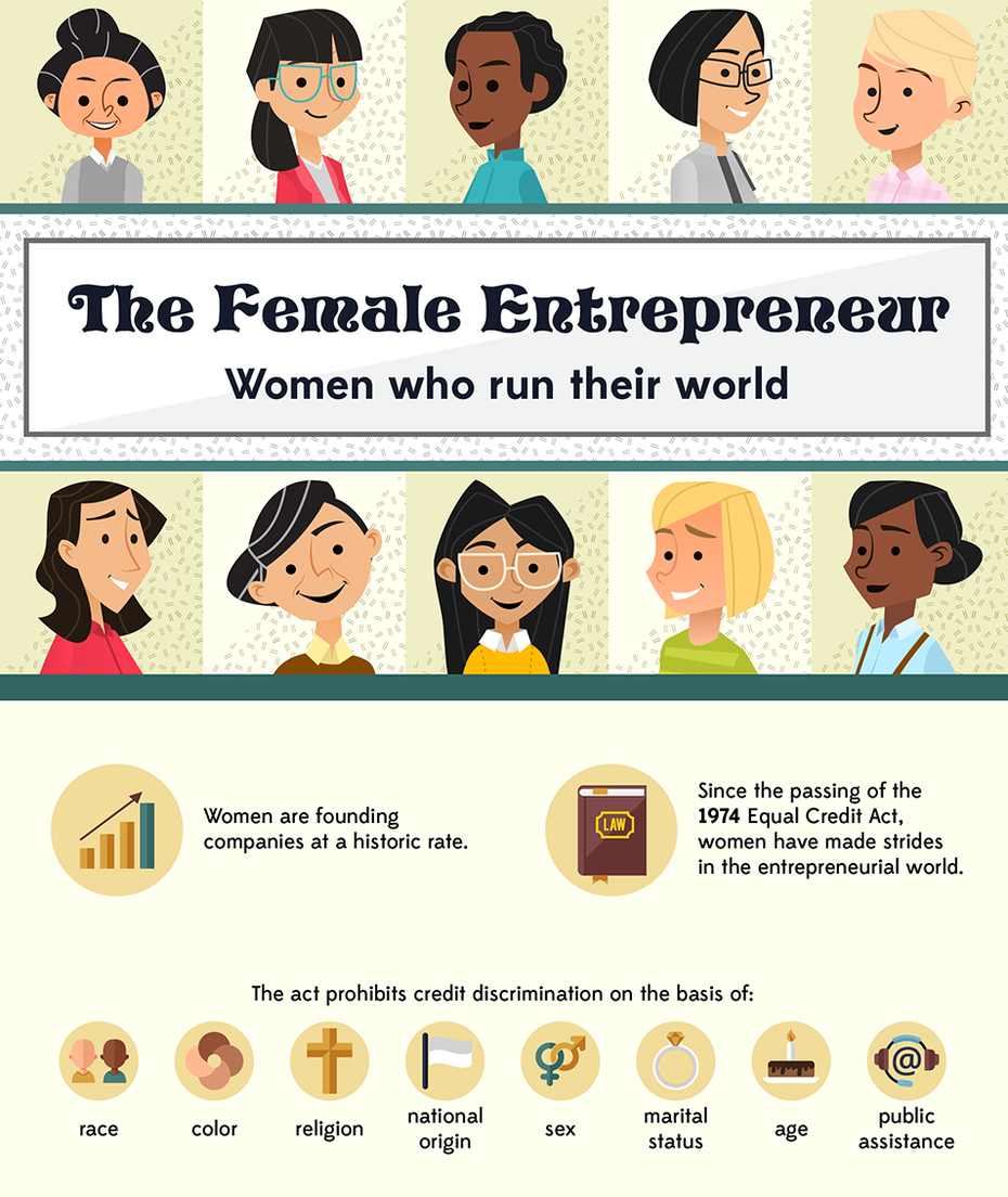 The Female Entrepreneur: Women Who Run Their World - USC Marshall