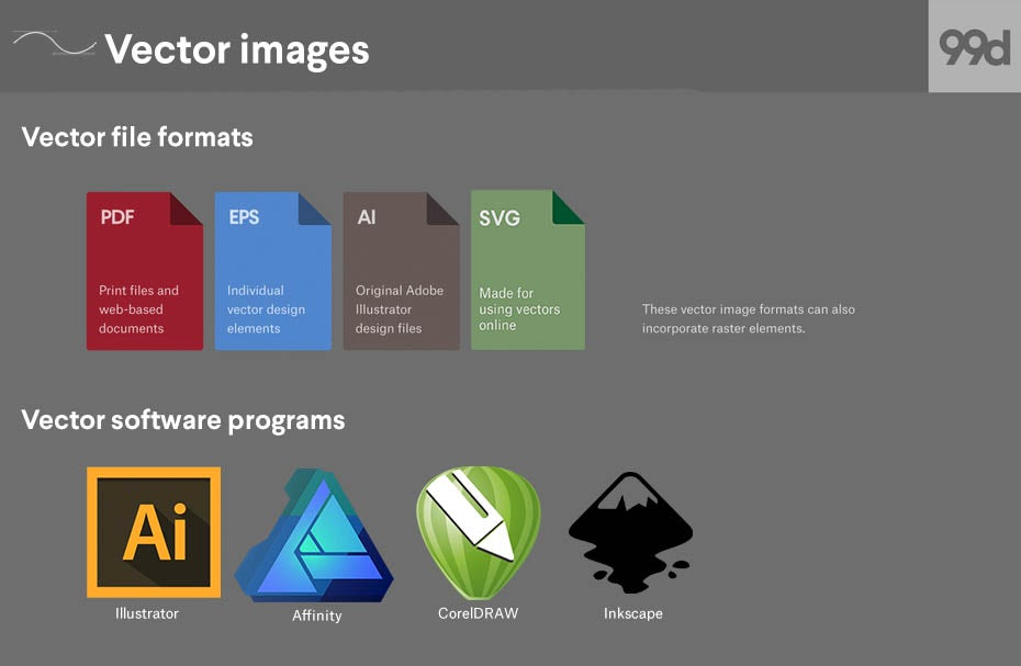 Vector image file types and software programs