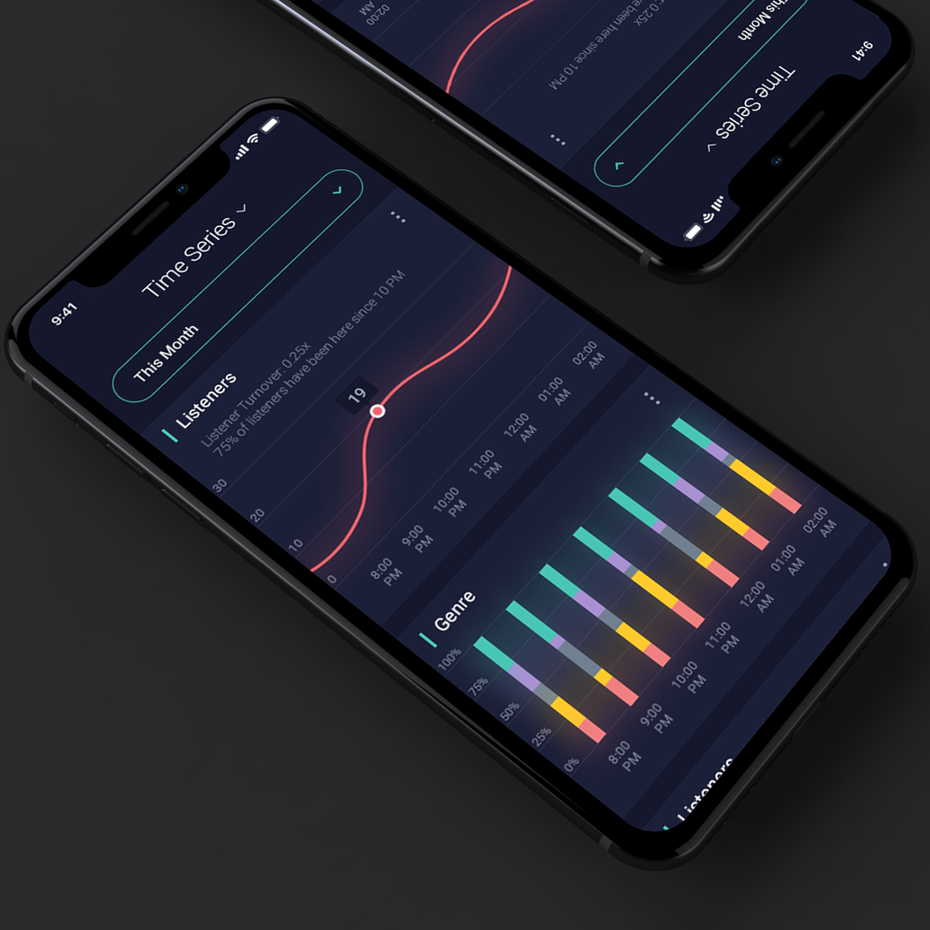 Music data app design