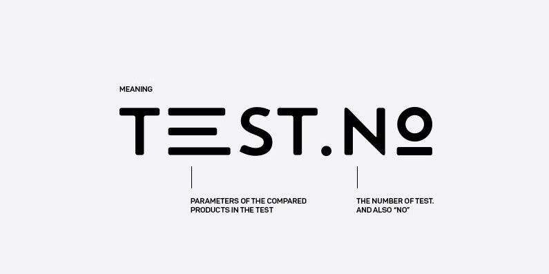 Product test site branding