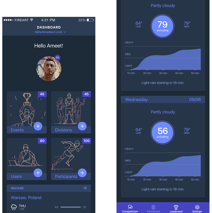 Wodify app
