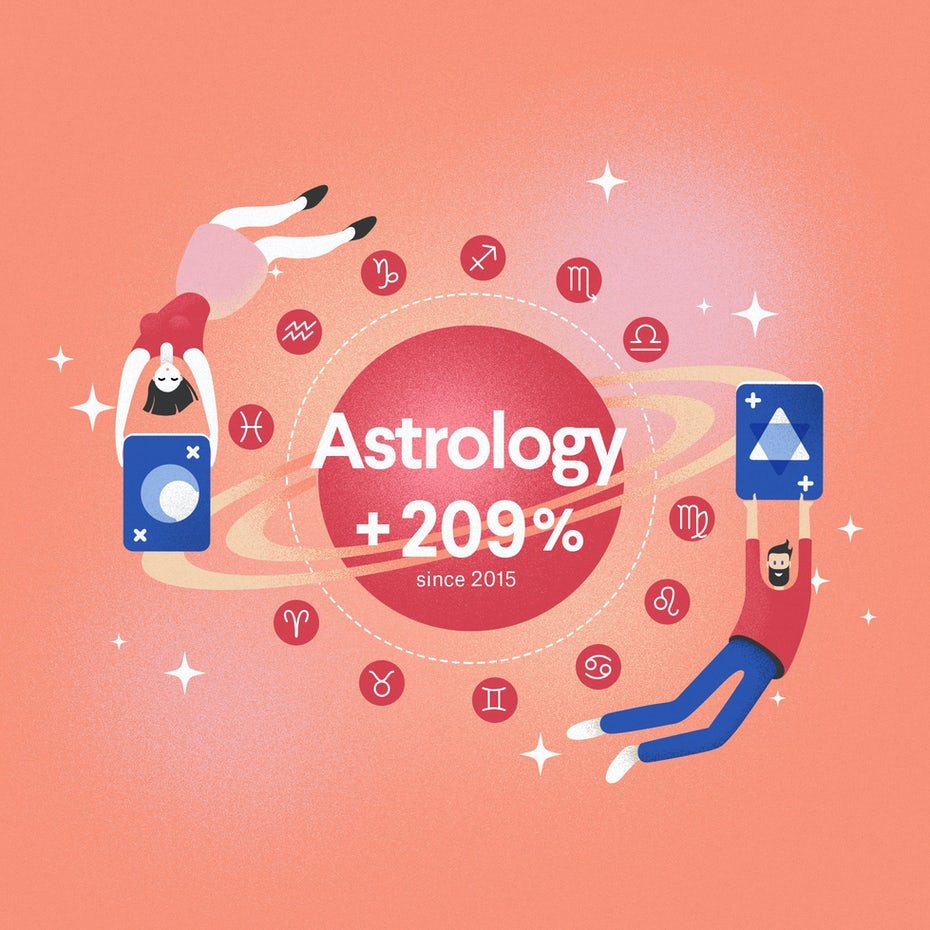 Emerging industry 2020: astrology infographic excerpt