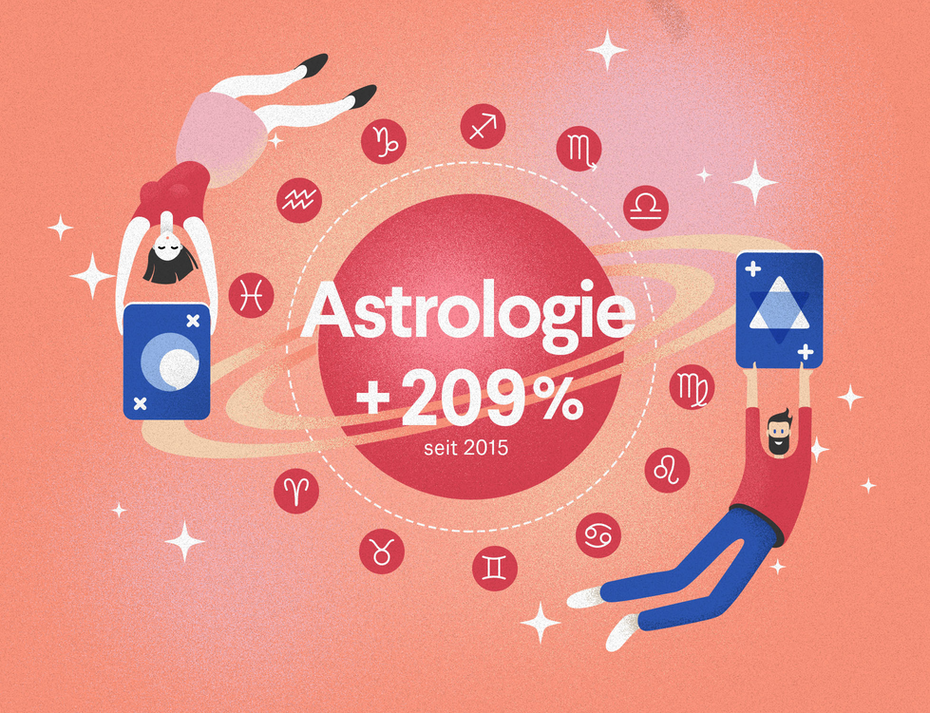 astrologie - top branche 2020