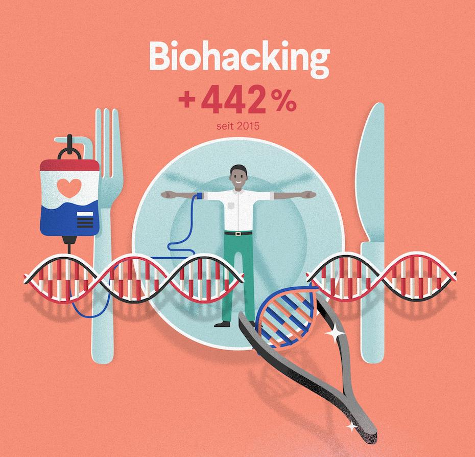 biohacking - top branche 2020