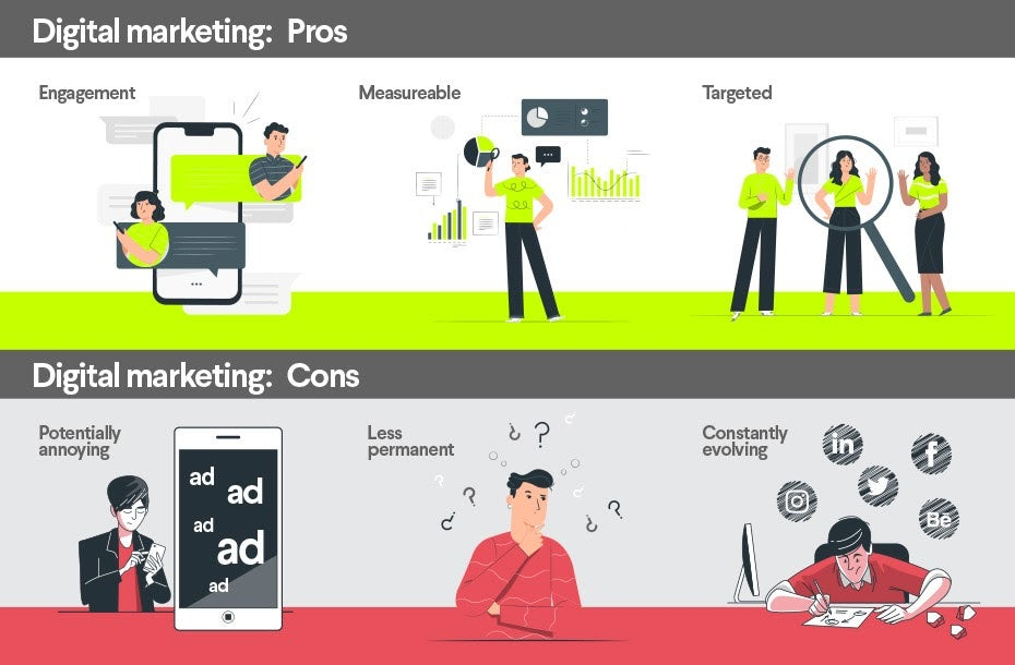 Digital marketing pros and cons graphic